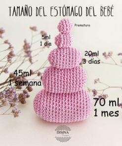 tamaño del estómago del bebé a ganchillo según su edad tejido por dimnadesigns.com